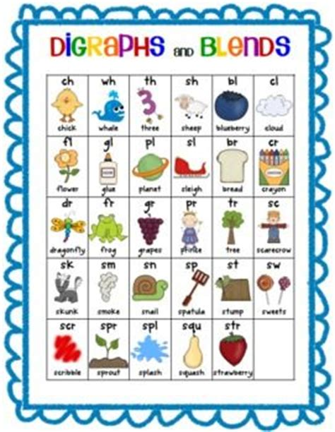printable blends poster free digraphs and blends pack for phonics elementary