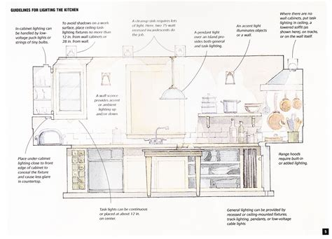 guidelines for recessed lighting placement lighting plans for kitchens axiomseducation com