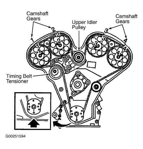 2004 cadillac cts engine timing chain diagram installation 2003 cadillac cts serpentine belt routing and timing belt diagrams