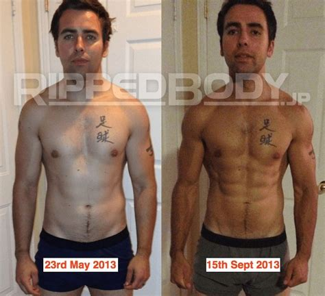 intermittent fasting results intermittent fasting to lose weight reddit style by