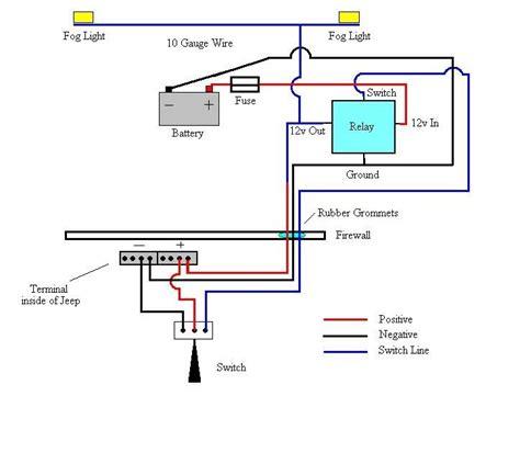 toyota tundra tail light wiring diagram wire