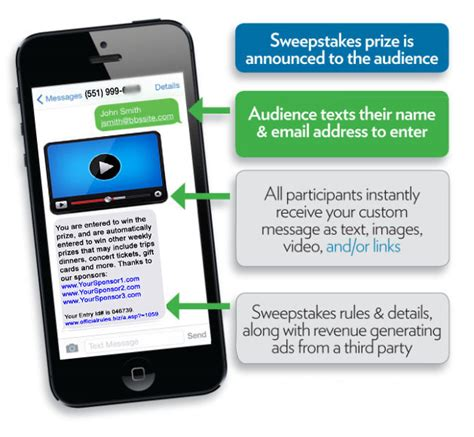 Mobile Sweepstakes - mobile sweepstakes system