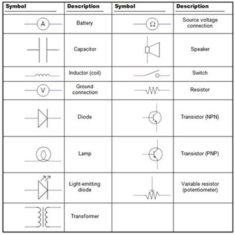 electronics schematics commonly used symbols and labels