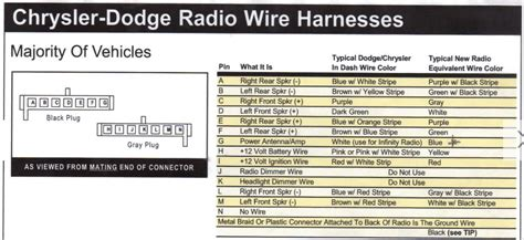 dodge dart stereo wiring diagram get free image about