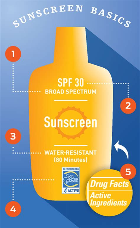 Facts Sunscreen Beats Moisturizer For Wrinkles by How To Read A Sunscreen Label Skincancer Org