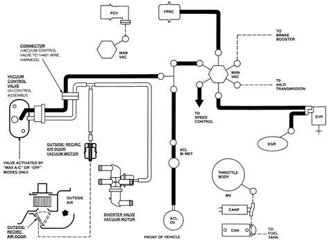 electronic throttle control 1994 nissan sentra parking system 2001 saturn sl2 1 9l mfi dohc 4cyl repair guides vacuum diagrams vacuum diagrams