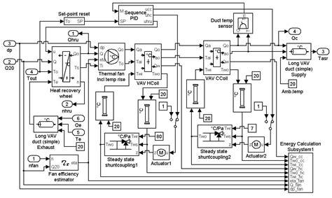 variable air volume unit diagram variable get free image