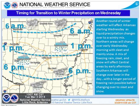 march 4 2015 winter storm forecast