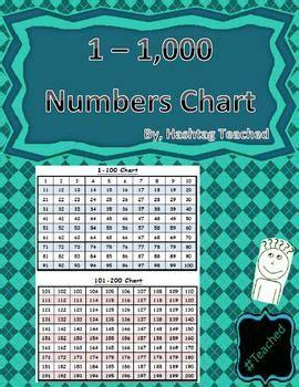 printable hundreds chart reference sheets   hundreds chart chart reference