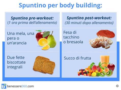 scheda alimentazione building spuntino per building pre allenamento e proteico