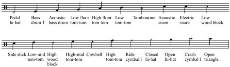 metallica xylophone percussion notation