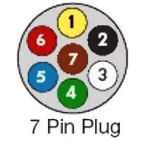 australian trailer wiring diagram 7 way wiring diagram