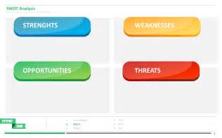 Swot Template For Powerpoint by Boost Your Presentation With This Swot Analysis Ppt