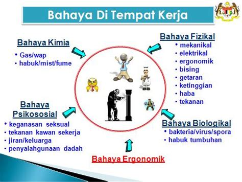 Sho Metal Di Malaysia nota ku nota ringkas jabatan keselamatan dan kesihatan