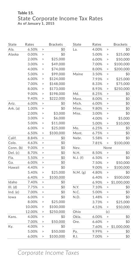 state sales tax table images