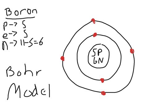 what is the bohr diagram fluorine bohr rutherford diagram imageresizertool
