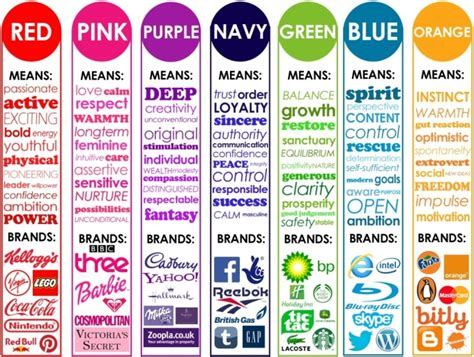 Meaning Of Color the subtle meanings behind colour in branding graphic