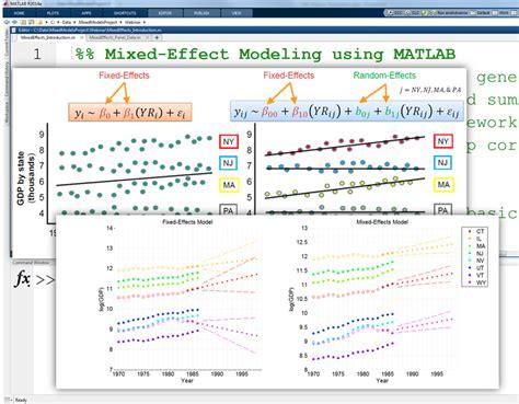 design effect multilevel models file exchange matlab central