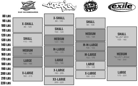 skimboard template byy go out get skimboard size chart