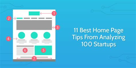 11 best home page tips from analyzing 100 startups