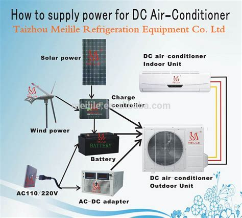 Air Ac Dc dc 48v air conditioner 18000btu solar powered air