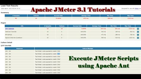 tutorial java ant jmeter tutorials how to run jmeter scripts using apache