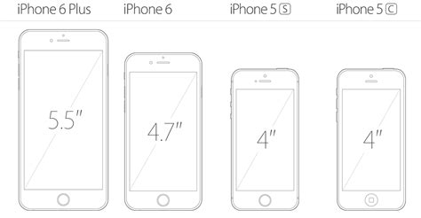 7 iphone screen size a 4 inch iphone 6 would be welcomed by many users but will apple deliver venturebeat