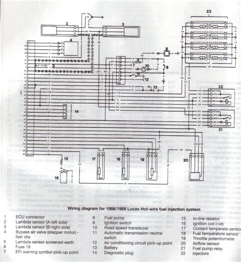 wiring diagram  fuel injection ecu range rover forum lrx  land rover forum