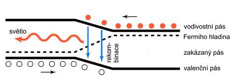 led diode princip rada radek beňo udělen 237 nobelovy ceny za fyziku pro rok 2014