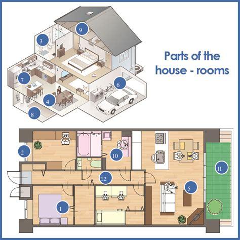 cuarto en ingles habitaciones de la casa en ingl 233 s cuartos de la casa en