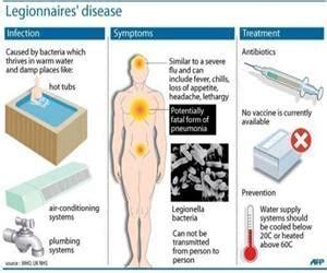 legionnaires disease i bacteria that causes legionnaire s disease found in water