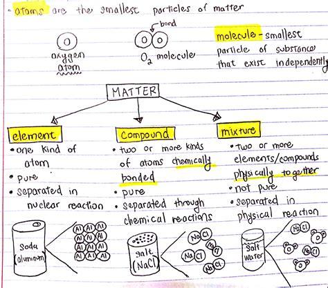 Mixture Element Compound Worksheet