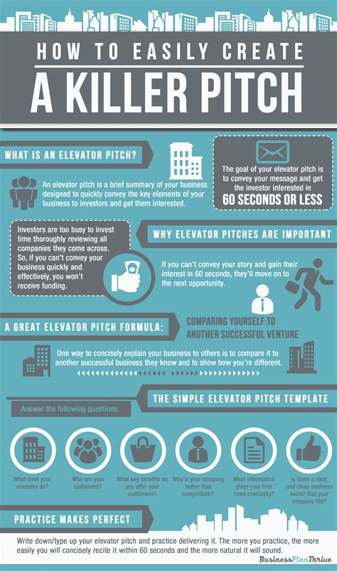 business pitch template elevator pitch template infographic business