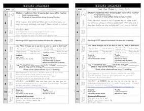 balanced literacy lesson plan template great guided reading plan guided reading
