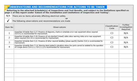 Electrical Condition Report Template Electrical Minor Works Certificate Template Best
