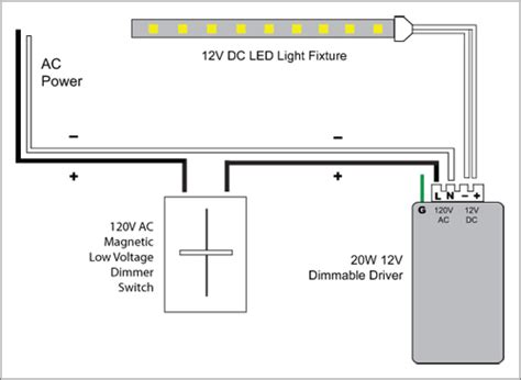 can you dim led lights can led lighting be put on a dimmer infrared remote