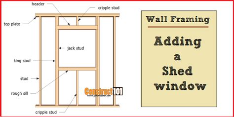 framing a window wall framing adding a shed window construct101