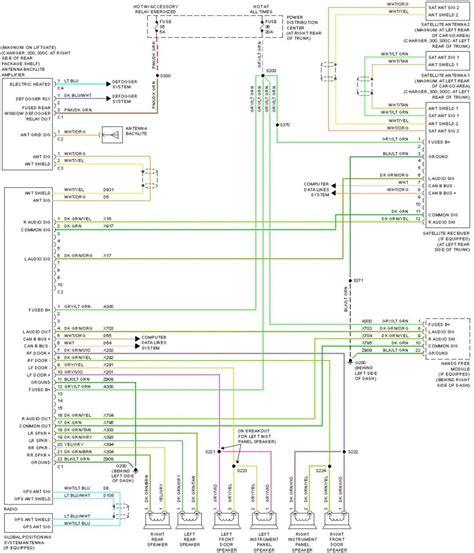 fuse panel 2011 chrysler 300 wiring diagrams wiring diagrams