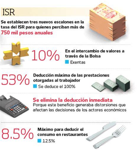 pago del isr con tasas impositivas para fisicas y moraless soft facturas 174 impuesto isr
