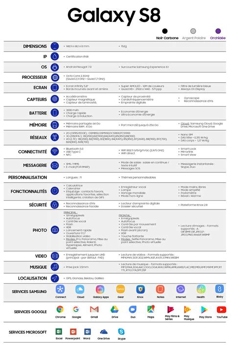 galaxy s specs this is the galaxy s8 leak yet bgr