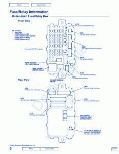 honda civic  main engine fuse boxblock circuit breaker diagram carfusebox