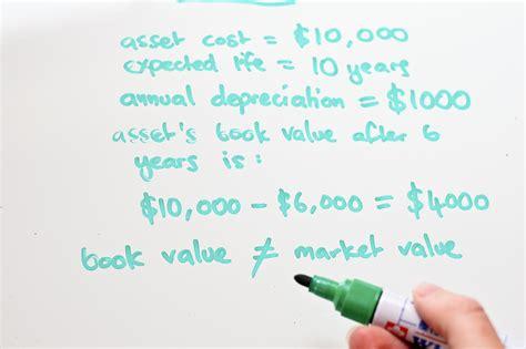 home value home value depreciation calculator