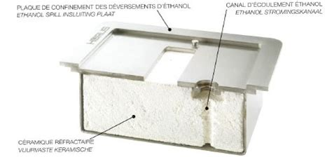 Cheminee Ethanol Norme Nf D35 386 by Cheminee Ethanol Norme Nf D35 386