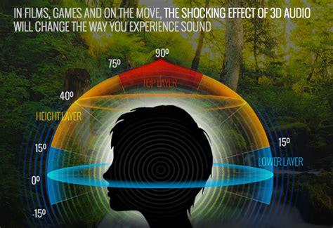 methods  immersive  audio audioholics