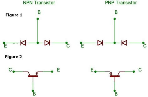 test bipolar transistor with multimeter how to test bipolar transistors if you an analog multimeter