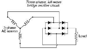 3 phase diode bridge make a bridge rectifier from diodes reuk co uk