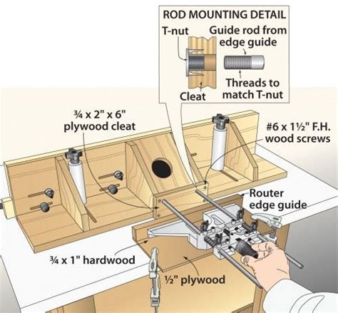 woodworking a simple concise complete guide to the basics of woodworking books 1000 ideas about router table fence on router