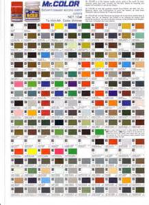 tamiya color chart tamiya acrylic paint color chart car interior design