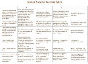 Sixth Grade Research Paper Rubric by Research Paper 6th Grade Rubric