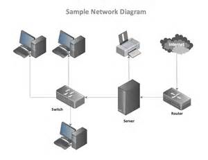 Home Network Design Guide Home Network Wiring Guide Solidfonts